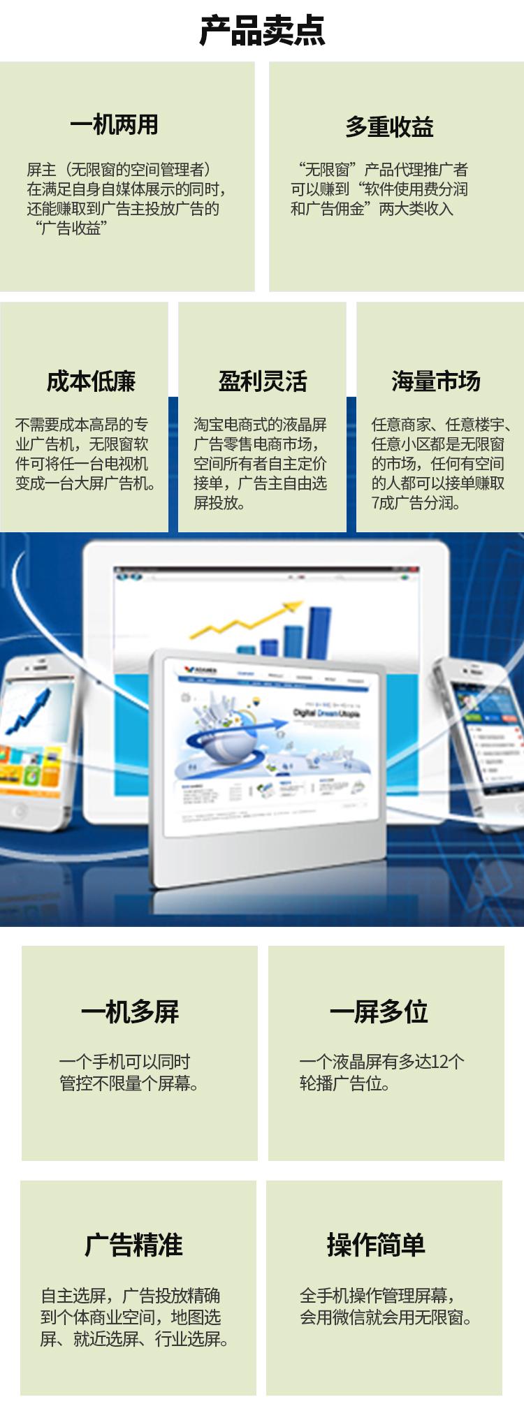 新奇特加盟-无限窗,一个手机管理的屏幕自媒体广告网-找加盟就上小宝招商